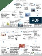 Proceso aduanero.pdf