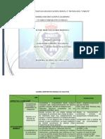 cuadro comparativo moodl vs e-ducativa.pdf