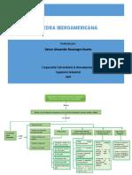 MAPA CONCEPTUAL DE CÁTEDRA