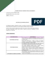 Cuadros Comparativos Plataformas Virtuales