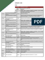 Calendario Nacional de Vacinacao - 2020