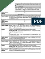 Medical Sciences (Clinical Sciences) disciplines July 2013