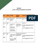 Psicología I- Cronograma Abril