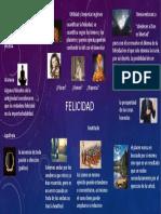 felicidad Infografia.pptx