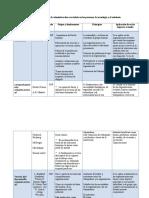 Teorías de la administración con énfasis en las personas.docx1.docx