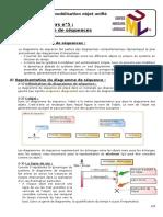 coursUML5.pdf
