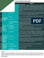 TIPOS DE MARCADORES DISCURSIVOS.pdf