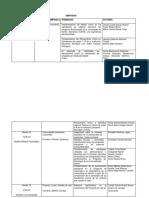 06112019 Propuesta programación Congreso.pdf