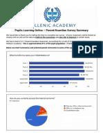 Pupils Learning Online - Parent Survey Summary (April 2020).pdf