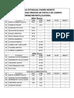 IV - Equipes de Atletismo Da Escola Padre Monte Em 2002