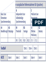 Niveaustufen_GER.pdf