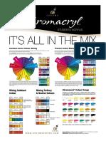 chromacryl_colourwheel