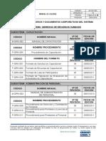 16. Cap. 6.8 Indice de Procesos Doc. Corporativos - ver.55 - copia.doc