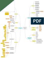 Manajemen Merek_Mind Map_Chapter 9_041914153013_Idham Husna.pdf