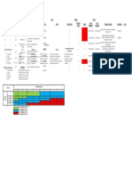 Project Risk Analysis.pdf