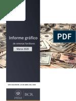 Remesas El Salvador marzo 2020
