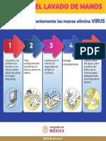 Tecnica Lavado Manos_040220.pdf