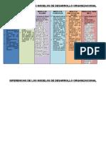 Diferencias-6-Modelos-Do.docx