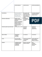 Control endocrino tabla