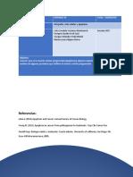 A10_ Infografía – Ciclo celular y apoptosis.docx