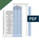 Data Uji Hedonik Latihan 2019 Asli