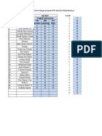 Data Uji Hedonik Latihan 2019 Asli.xlsx