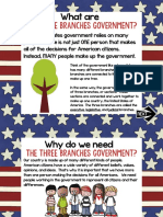 branches of government link-think