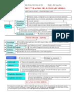 12_morfosintaxis.pdf