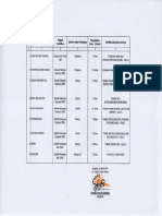 TENAGA MANAJERIAL.pdf
