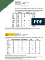 Actualización de datos COVID-19