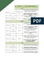 Cronograma-HdAL.pdf
