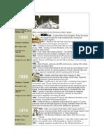AO F008 Topic 1 Reading Hotel history