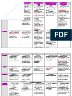 comparatif_methodologies.doc
