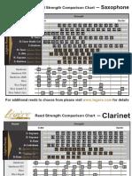 Legere-Reeds-Strength-Charts.pdf