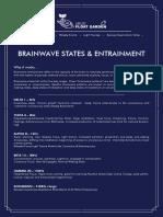 Brainwave-States
