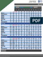 FIPI Summary Report March 31, 2020.pdf