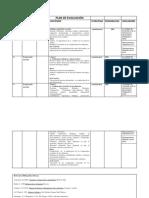 Plan de Evaluación PER de Principios de La Bioquímica