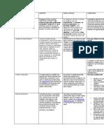 tarea iliana mapa conceptual