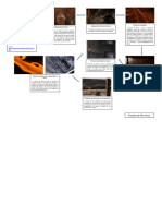 Diagrama de flujo. Alto horno y Convertidos de Oxigeno