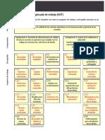 19-Modulo_2_Respuesta_Ejercicio_EDT_final