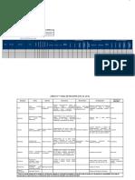 Identificacion Del Peligro_evaluacion y Control