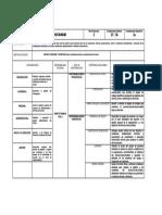 Denominacion de Puesto de Trabajo.pdf