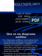 expo Diagramas_Unifilares