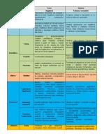Progresiones secundaria MATEMATICAS.docx