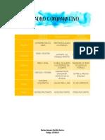 CUADRO COMPARATIVO DIDÁCTICA .pdf