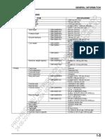 CBR 1000 RR[001-055]-páginas-10-27-páginas-2-8