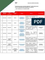 COMPENDIO DE NORMAS HASTA 14.04.2020