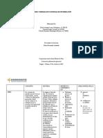 ACTIVIDAD 3 - CUADRO.docx