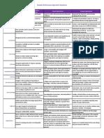 sample-phrases_competencies-2018