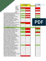 Calificaciones CONSTRUCCION DE ACTIVIDADES DE APRENDIZAJE INTEGRANDO TIC (2092996)
